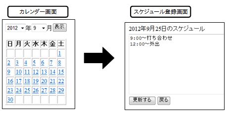 PHPによるスケジュール帳の作成