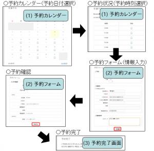 システムのファイルと画面