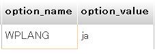 wp_optionsテーブルに格納された言語設定