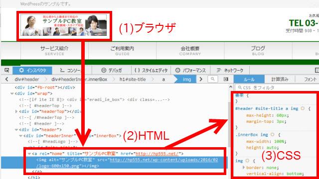 インスペクタを開いてHTMLとCSSを確認