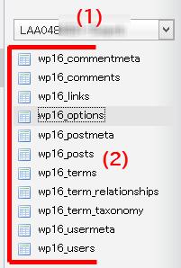 データベース名とテーブルの一覧