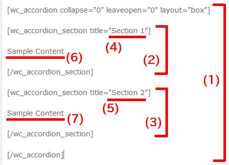 開閉式コンテンツのテンプレート構造