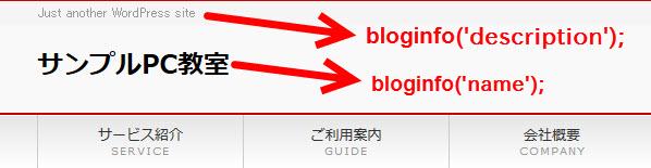 bloginfoの用途