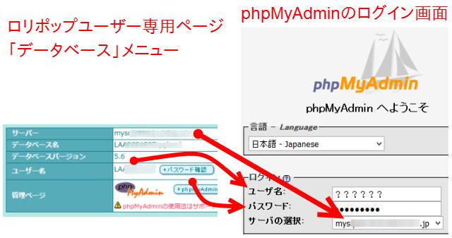phpMyAdminのログイン画面の情報を調べる(ロリポップ)