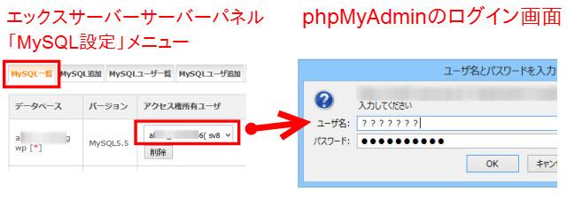 phpMyAdminのログイン情報を調べる(エックスサーバー)