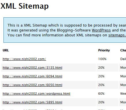 sitemap.xmlが自動作成される