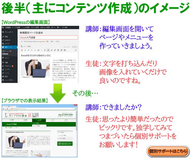 ホームページ作成(コンテンツ作成)
