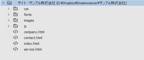 Dreamweaverで作成したホームページのファイル構成イメージ