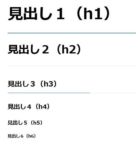 見出し1(h1)~見出し6(h6)
