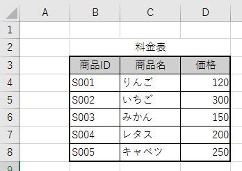 商品を検索するための料金表