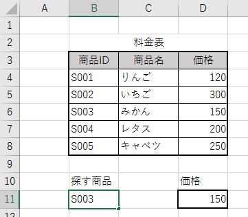 商品IDに対応する価格が表示される