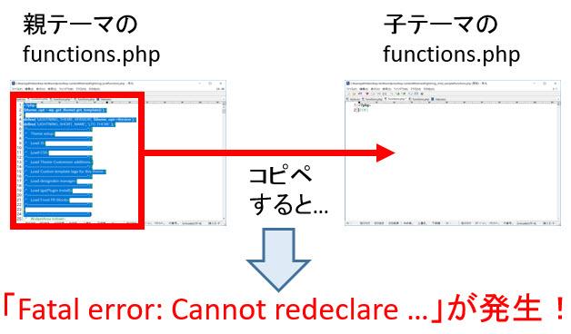 functions.phpの内容をコピーペーストするとエラーになる