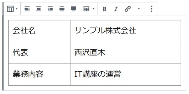 Excelからコピーペーストした結果