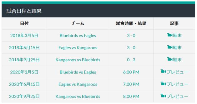 リーグ戦の試合日程(SportsPressプラグイン)
