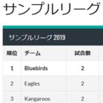 スポーツ系サイトの構築(日程・勝敗・順位表など)に特化したSportsPressプラグイン