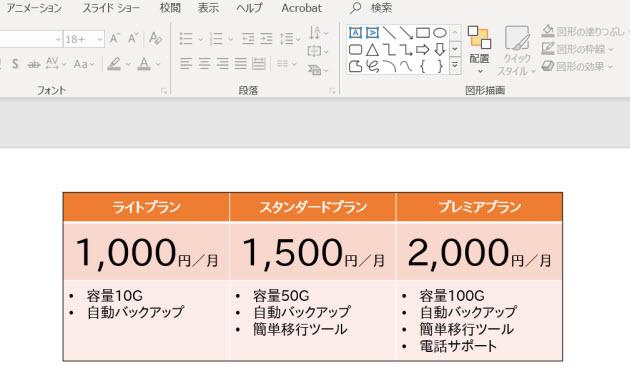 PowerPointで料金表のイメージを作成