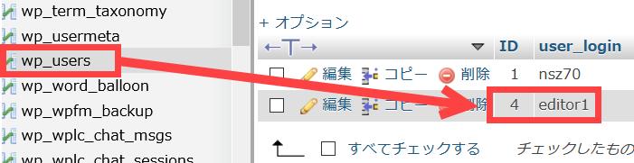 編集者のユーザーIDを確認