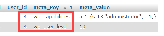 wp_usermetaテーブルのwp_capabilitiesとwp_user_level
